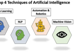 Artificial Intelligence and Trends in Patenting