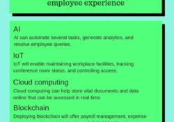 How Artificial Intelligence, Internet of Things, Cloud Computing and Blockchain Can Improve Employee Experience